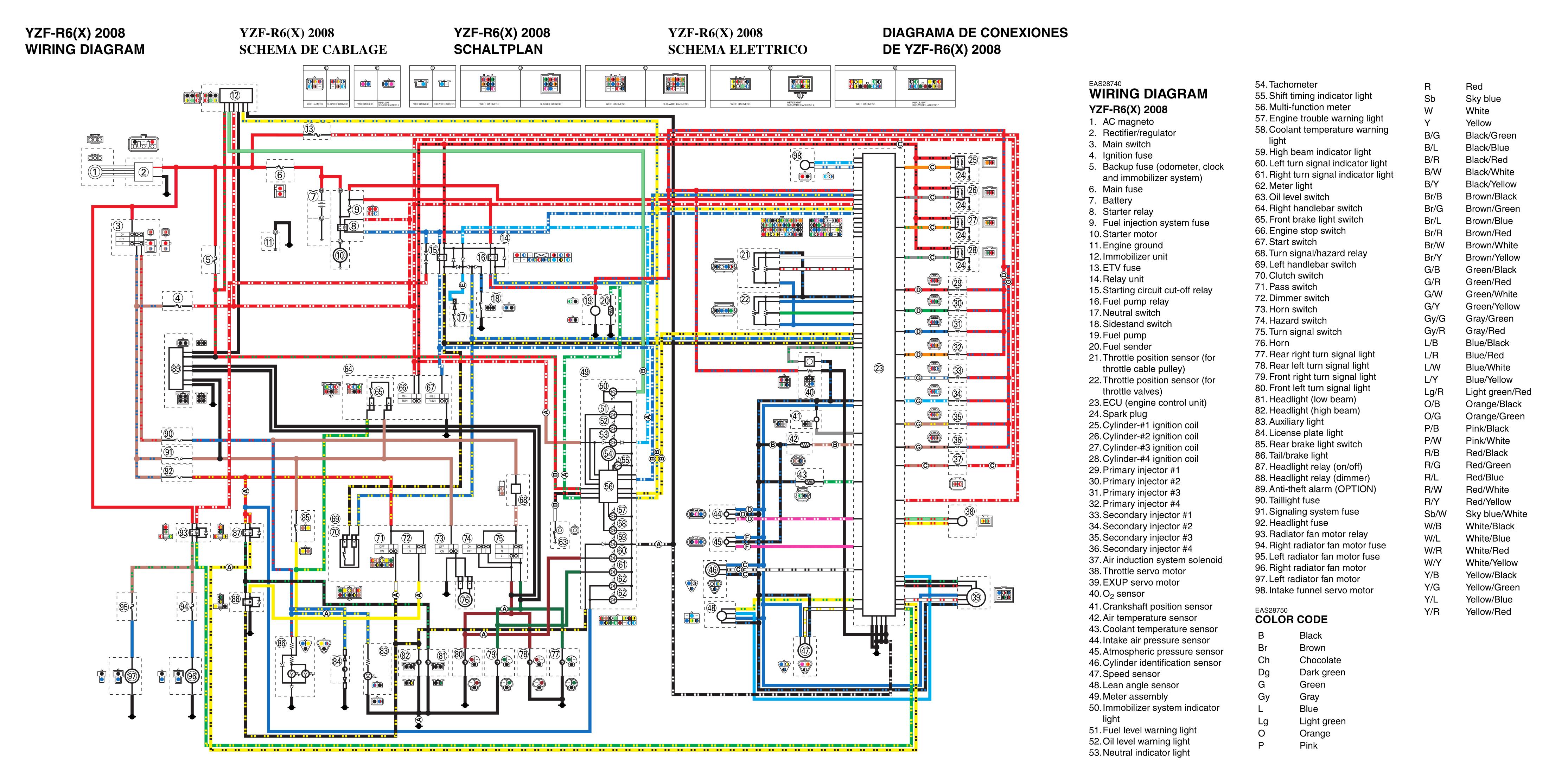 2008 Zx10r Wiring Diagram Auto Electrical 13048 Wire Delco Alternator Diagrams